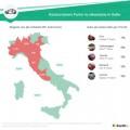 assicurazione furto la situazione in italia sostariffe.it ottobre2020