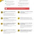 infografica decalogo truffe luce e gas sostariffe